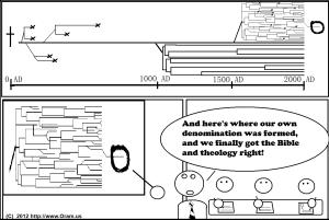 Church-History-Comic